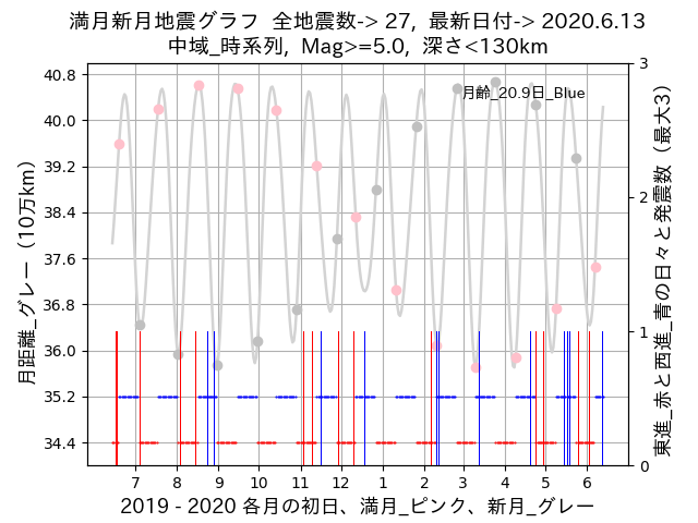 f:id:yoshihide-sugiura:20200615001752p:plain