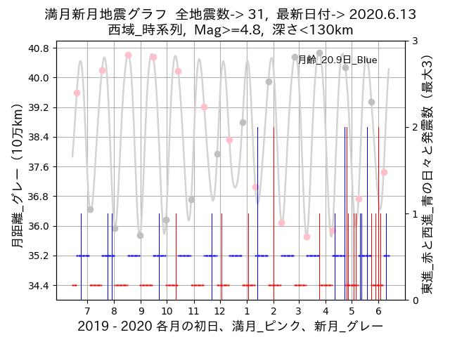 f:id:yoshihide-sugiura:20200615001845p:plain
