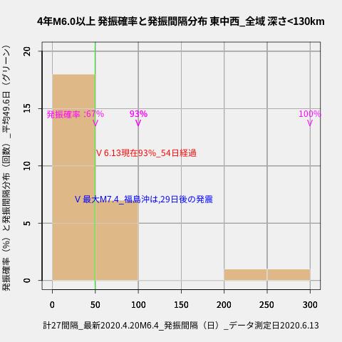 f:id:yoshihide-sugiura:20200615001922p:plain