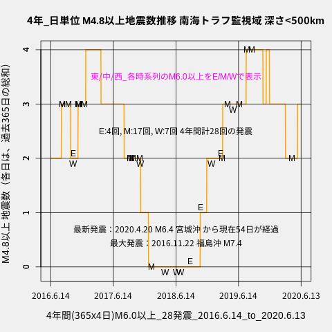 f:id:yoshihide-sugiura:20200615001944p:plain