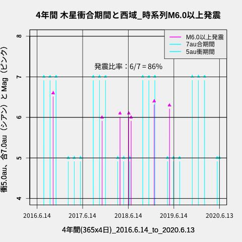 f:id:yoshihide-sugiura:20200615002004p:plain