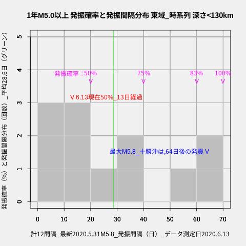 f:id:yoshihide-sugiura:20200615002024p:plain