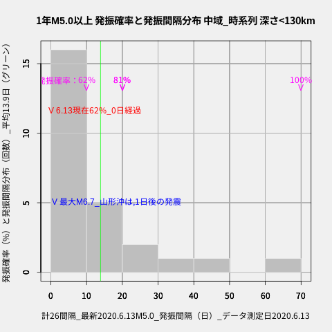 f:id:yoshihide-sugiura:20200615002044p:plain