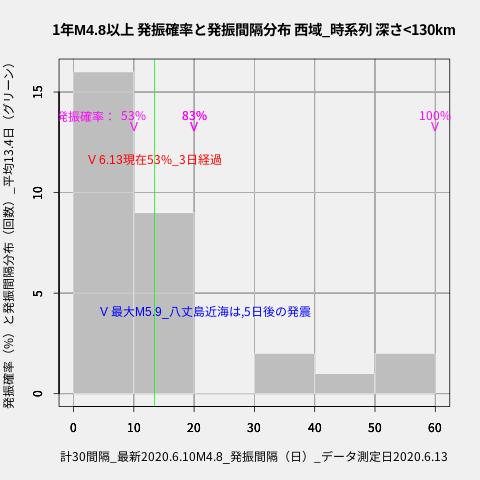 f:id:yoshihide-sugiura:20200615002106p:plain