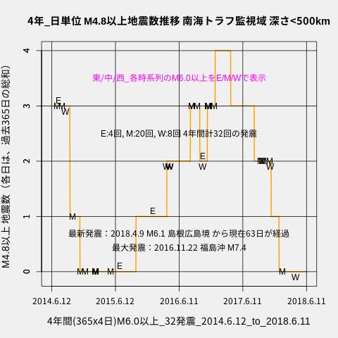 f:id:yoshihide-sugiura:20200615025647p:plain