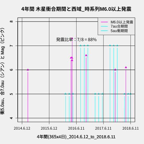 f:id:yoshihide-sugiura:20200615031438p:plain
