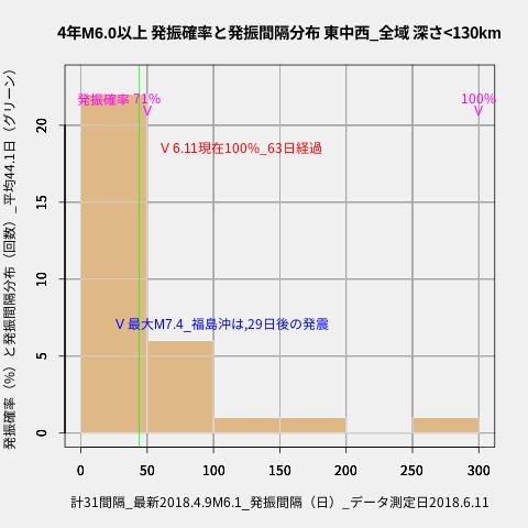 f:id:yoshihide-sugiura:20200615213501p:plain