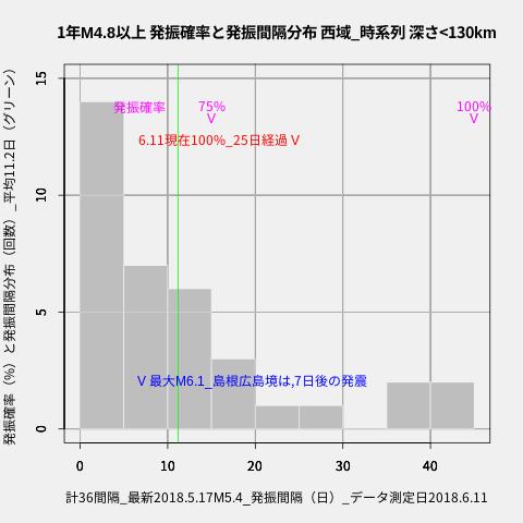 f:id:yoshihide-sugiura:20200615215006p:plain