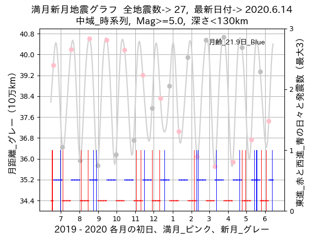 f:id:yoshihide-sugiura:20200616001630p:plain