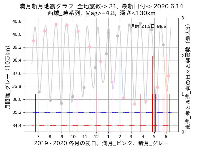 f:id:yoshihide-sugiura:20200616001727p:plain