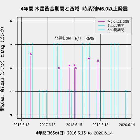 f:id:yoshihide-sugiura:20200616001900p:plain