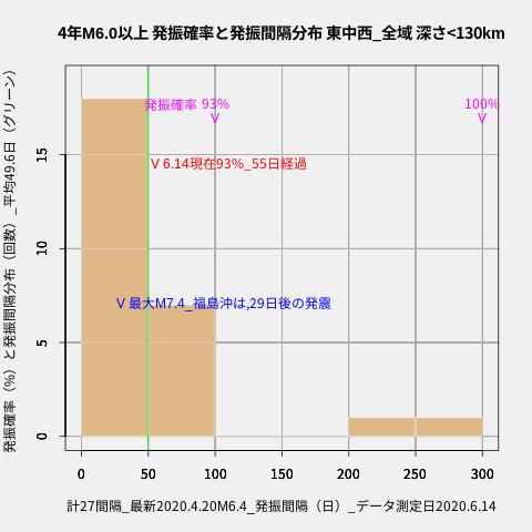 f:id:yoshihide-sugiura:20200616002304p:plain
