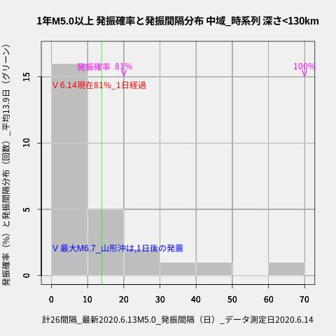 f:id:yoshihide-sugiura:20200616004203p:plain