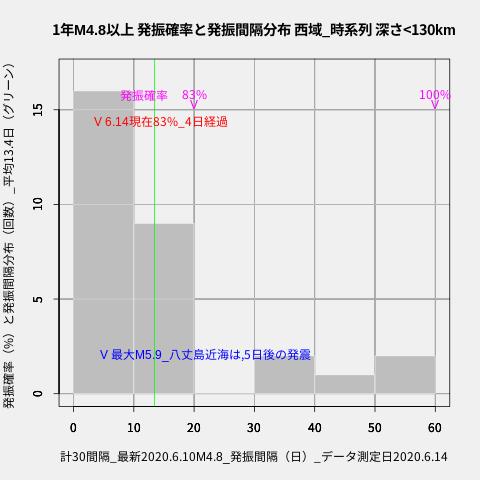 f:id:yoshihide-sugiura:20200616004231p:plain