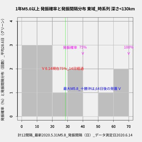 f:id:yoshihide-sugiura:20200616010529p:plain