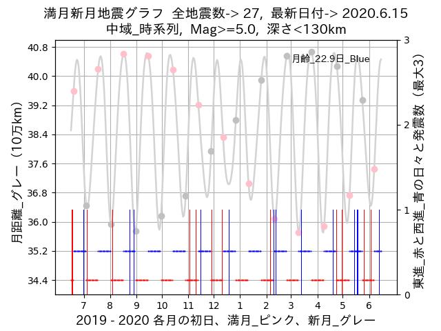 f:id:yoshihide-sugiura:20200617013022p:plain