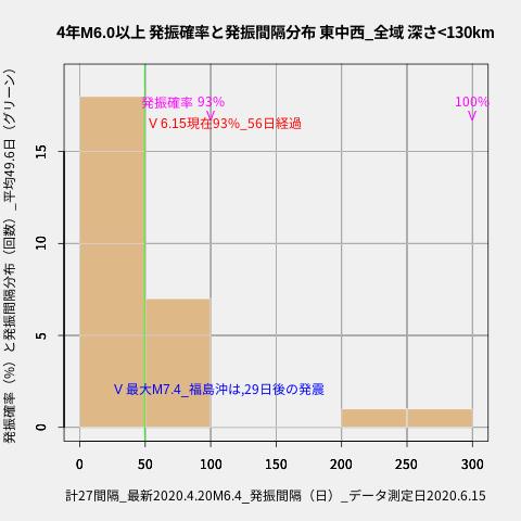 f:id:yoshihide-sugiura:20200617013203p:plain