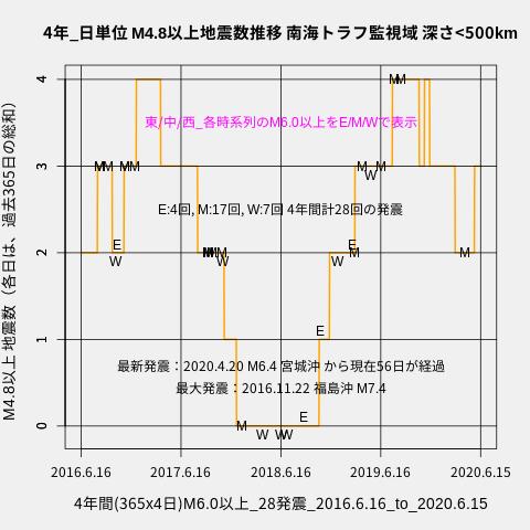 f:id:yoshihide-sugiura:20200617013231p:plain