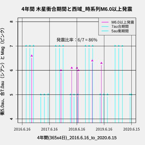 f:id:yoshihide-sugiura:20200617013249p:plain