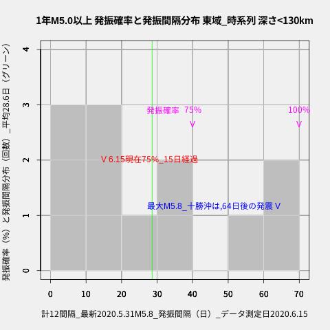 f:id:yoshihide-sugiura:20200617013309p:plain