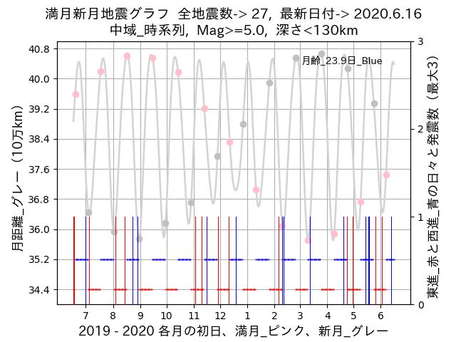 f:id:yoshihide-sugiura:20200618001704p:plain