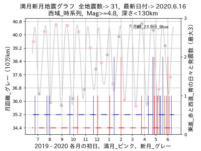 f:id:yoshihide-sugiura:20200618001803p:plain