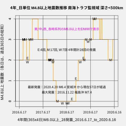 f:id:yoshihide-sugiura:20200618001900p:plain