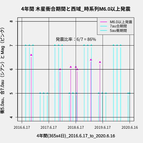 f:id:yoshihide-sugiura:20200618001923p:plain