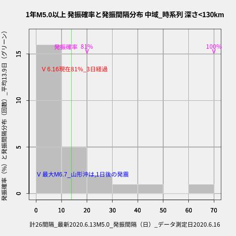 f:id:yoshihide-sugiura:20200618002300p:plain