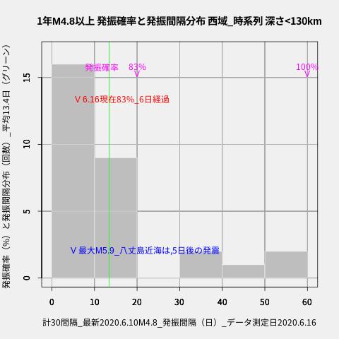 f:id:yoshihide-sugiura:20200618002324p:plain