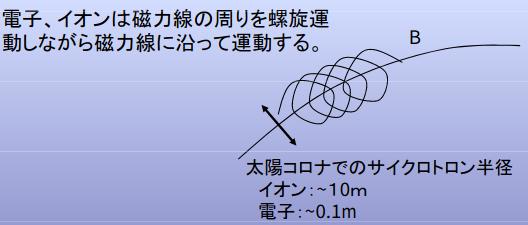 f:id:yoshihide-sugiura:20200618131604p:plain