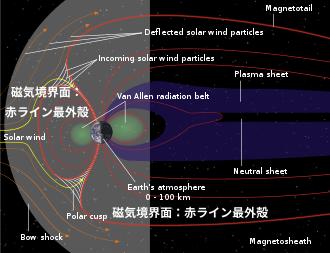 f:id:yoshihide-sugiura:20200618153945p:plain