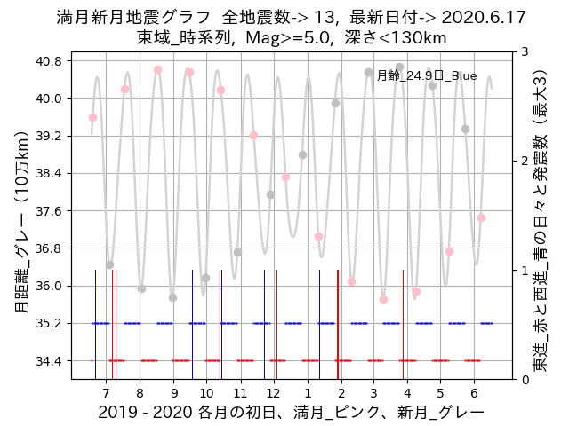f:id:yoshihide-sugiura:20200619001914p:plain