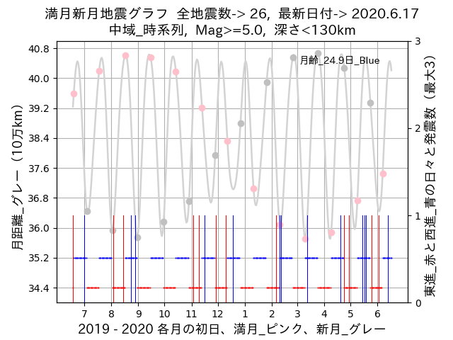 f:id:yoshihide-sugiura:20200619002021p:plain