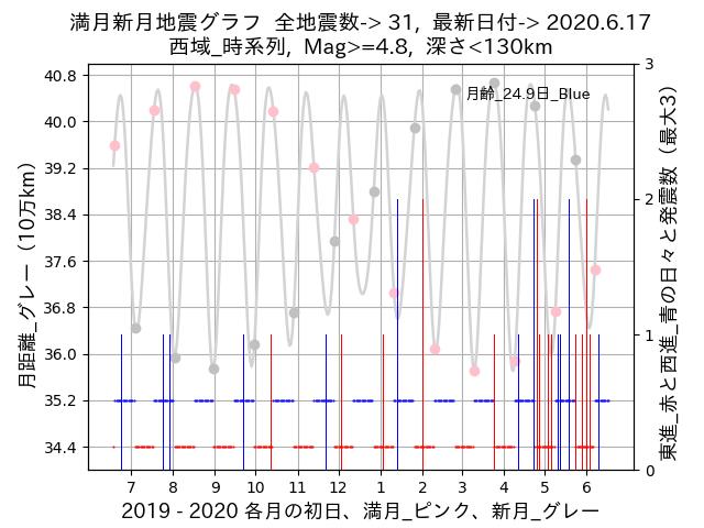 f:id:yoshihide-sugiura:20200619002120p:plain
