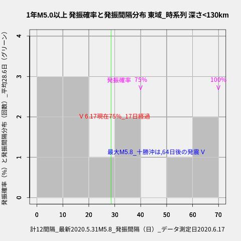 f:id:yoshihide-sugiura:20200619002306p:plain