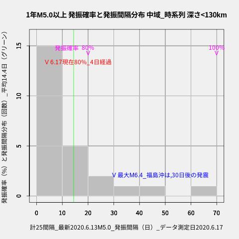 f:id:yoshihide-sugiura:20200619002954p:plain