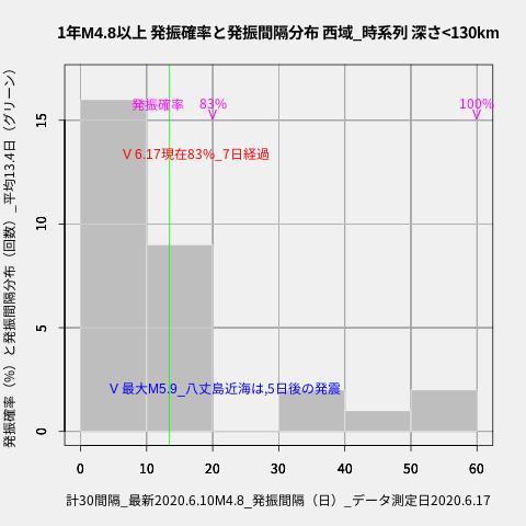 f:id:yoshihide-sugiura:20200619003107p:plain