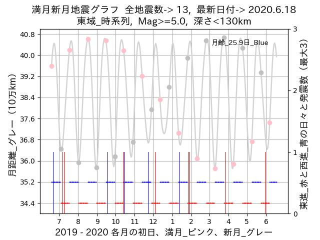 f:id:yoshihide-sugiura:20200620001612p:plain
