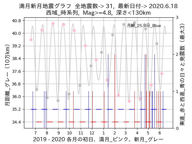 f:id:yoshihide-sugiura:20200620001804p:plain