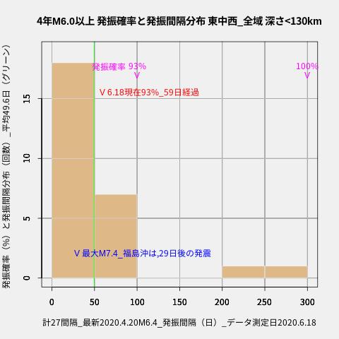 f:id:yoshihide-sugiura:20200620002102p:plain