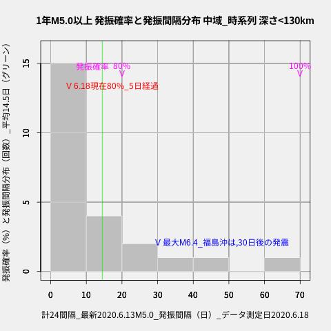 f:id:yoshihide-sugiura:20200620002225p:plain
