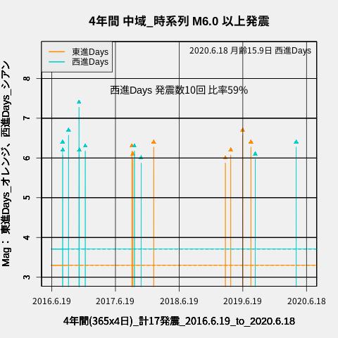 f:id:yoshihide-sugiura:20200620081012p:plain