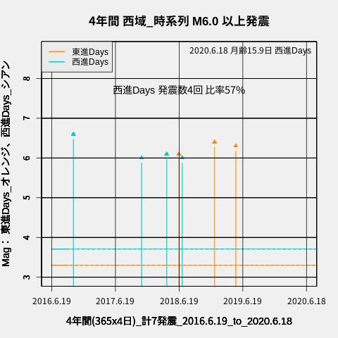 f:id:yoshihide-sugiura:20200620081041p:plain