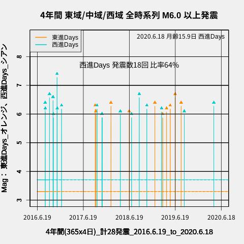 f:id:yoshihide-sugiura:20200620081115p:plain