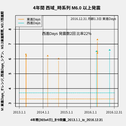 f:id:yoshihide-sugiura:20200620133045p:plain