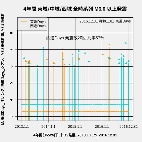 f:id:yoshihide-sugiura:20200620133129p:plain