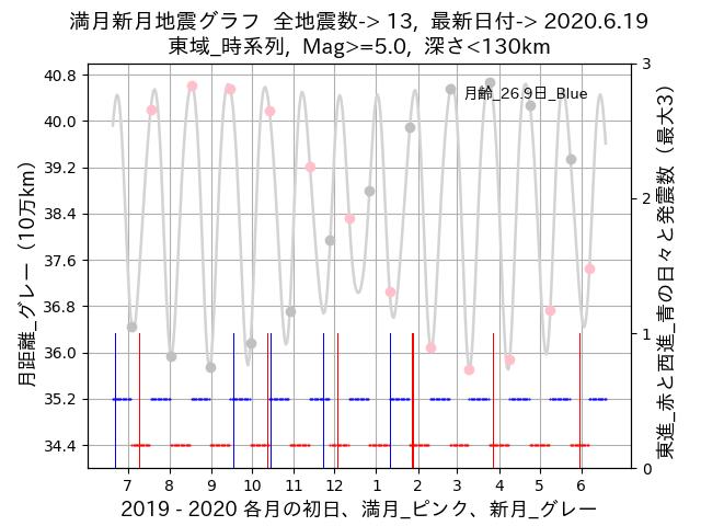 f:id:yoshihide-sugiura:20200621001551p:plain