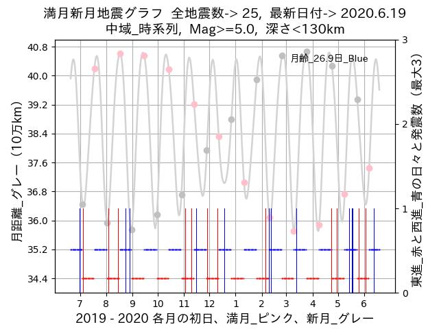 f:id:yoshihide-sugiura:20200621001645p:plain