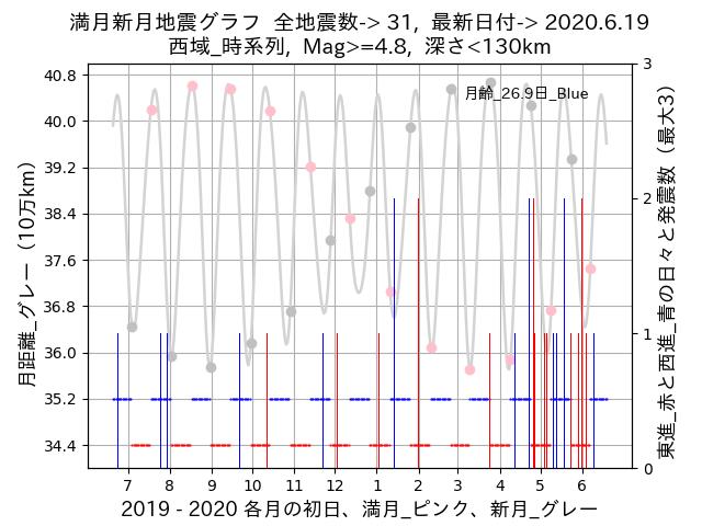 f:id:yoshihide-sugiura:20200621001734p:plain